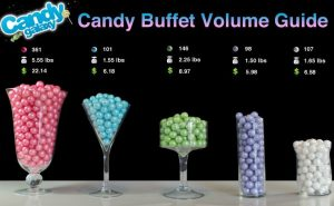 candy bar candy buffet