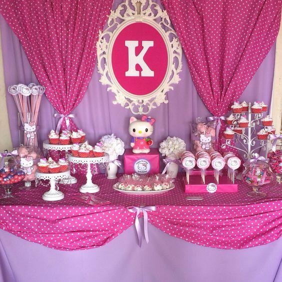 Temas para fiesta de niña 2018 de Hello Kitty