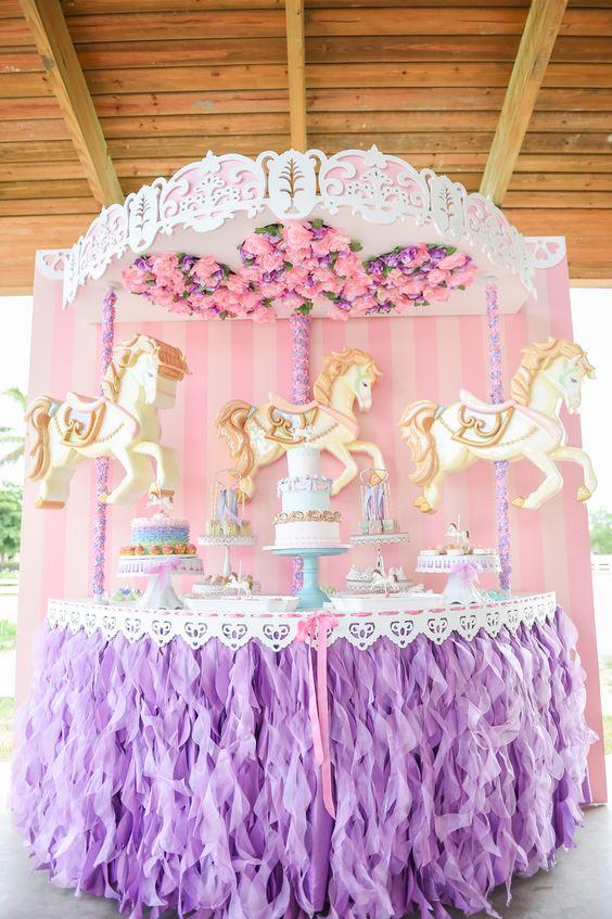 Decoraciones Para Fiestas Infantiles Para Ni Ef Bf Bdas