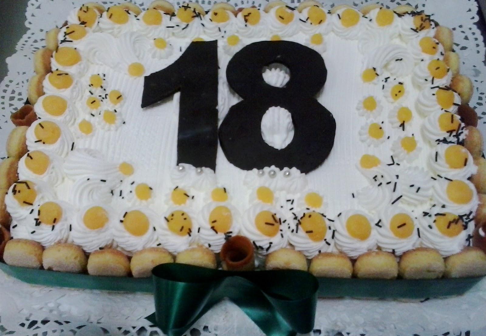 Disenos de pasteles para 18 anos 4 decoracion de - 18 cumpleanos ideas ...