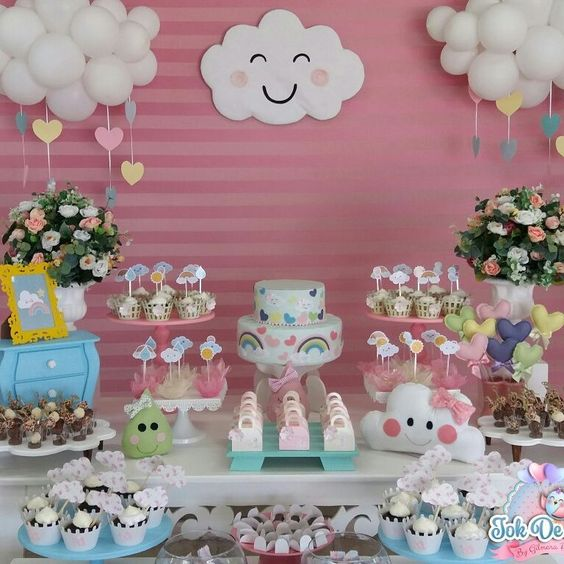 Decoraci n de nubes para fiestas decoracion de fiestas for Decoracion para pared de baby shower